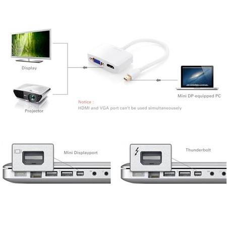 Apple macbook air pro mini imac mac içinUgreen 2 1 mini displayport hdmi vga kablosu adaptörü